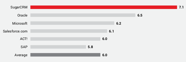 [pcmag_2016_scores.png]